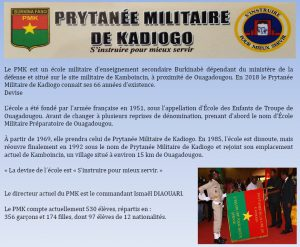 Kadiogo - Burkina Faso